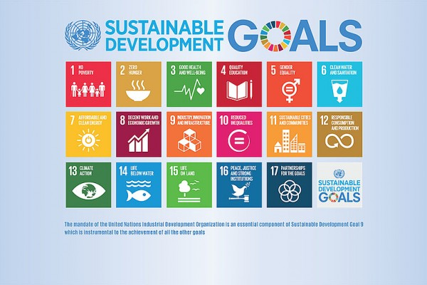 unido-sustainable-development-goals
